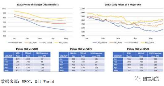 期市收盘:商品期货大面积上涨 棕油收复上周以来的跌幅