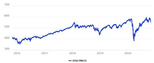 比第一波更严重!全球股市惨了 创疫情暴发以来最大下跌!